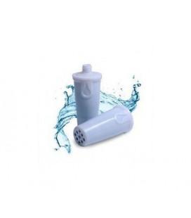 Filtro carbon activo botellas bbo tritan pack 2u. irisana